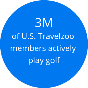 3 million of U.S. Travelzoo members actively play golf